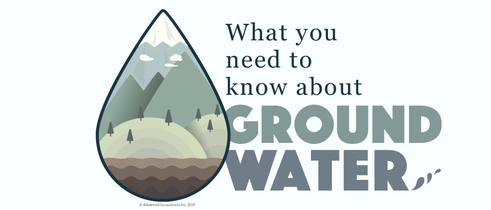 AGI Educational Series: What you need to know about groundwater